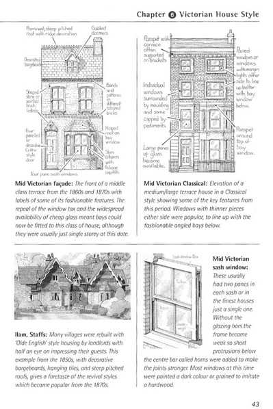 Dating architectural features